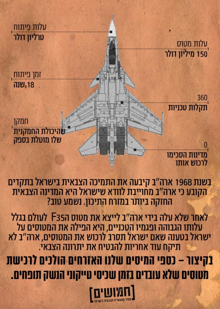 כספי המיסים שלנו האזרחים הולכים לרכישת מטוסים שלא עובדים בזמן שכיסי הטייקונים תופחים.