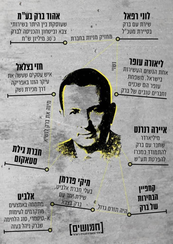קשרי הנשק של אהוד ברק, 2014